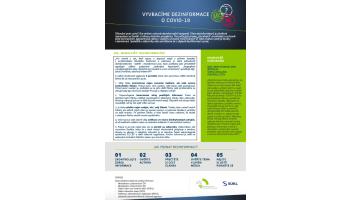 2021-02-23_AIFP_Vyvracíme dezinformace_5 pravidel